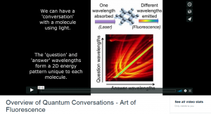 Overiew of Quantum Conversations - Art of Fluorescence on Vimeo